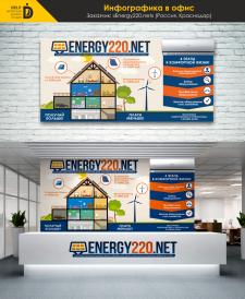 Инфографика для компании Energy220.net