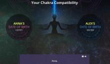 Chakra Compatibility report