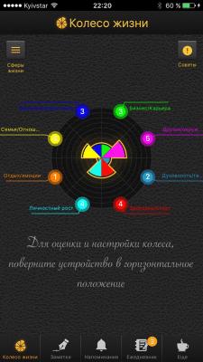 Проект Visual Planner