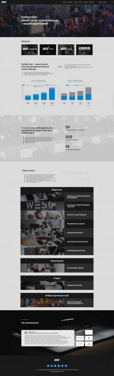 Перенести сайт с Bitrix на WordPress