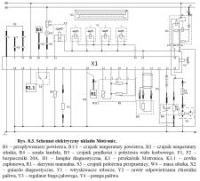 Схема Motronic