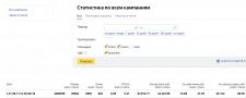 """Реклама """"Квестории"""" - Яндекс.Директ и Google AdWor"""