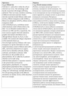 """Книга """"Электротехника"""""""