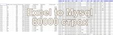 Перенос информации с таблиц Excel MySQL