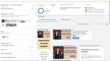 Настройка, оптимизация 3 РК AdsGoogle Недвижимость
