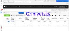 Цена клика 0,004!!!! Генерация подписчиков/продаж