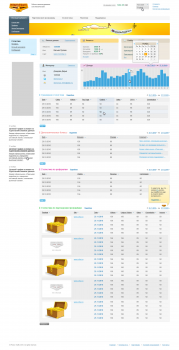 Сайт учета статистики прохождения траффика