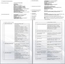 Распознавание таблиц со спецификациями материалов