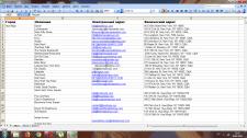 База электронных адресов ресторанов (продается)