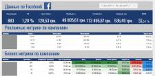 И-нет магазин Женского белья ROMI 58.61% Facebook