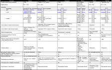 Сравнительный анализ производителей печатной проду