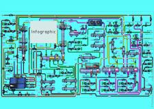 3D инфографика технологической схемы