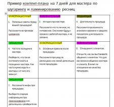 Пример контент-плана (Instagram, Facebook)