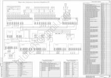 Общая схема АПС