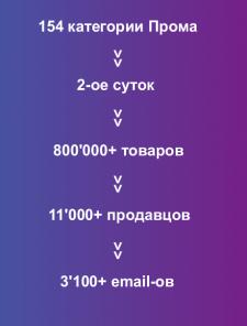 Пром -> Emails