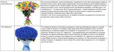 Копирайт: флористика