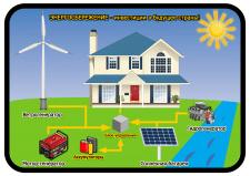 """""""Энергосбережение - инвестиции в будущее"""""""