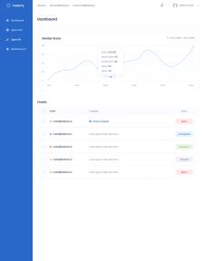 Folderly.io - SaaS приложение