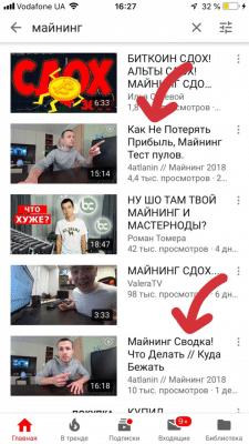 Продвижение на YouTube