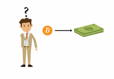 Інфографика на сайт криптовалюты