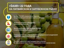 Marketing kit