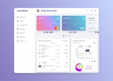 LOKA BANK | dashboard for banking web app