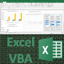 Динамическое построение диаграмм | MS Excel + VBA