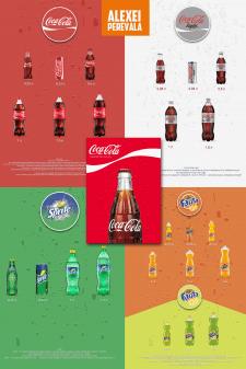 Презентер для Coca-Cola