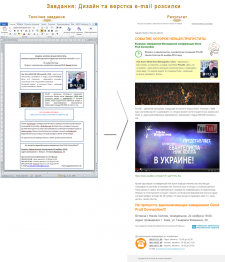 Дизайн та верстка e-mail розсилки