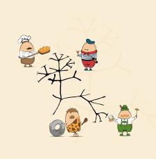 Эволюция дрожжей