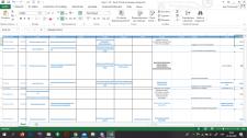 Ручний збір даних по ЛПР в 130 компаніях