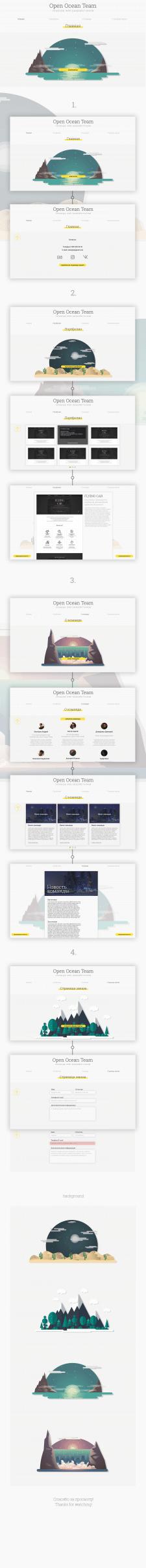 Сайт для команды Open Ocean Team