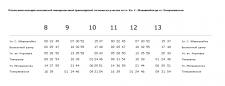 """таблица """"монорельсовое расписание"""""""