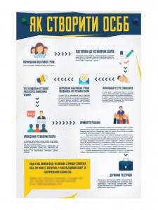 Плакат с инфографикой