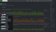 Мониторинг работы сервера