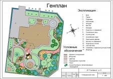 """КП """"Гринфилд"""" Московская обл."""