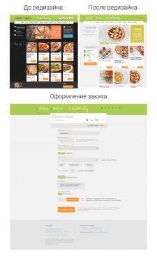 Mike & Molly — сервис доставки итальянской еды