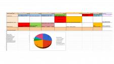 Контент-план для ведения группы