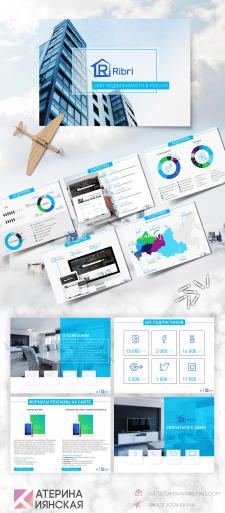 Дизайн презентации для Ribri