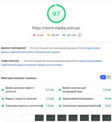 Оптимизация скорости работы (WordPress)