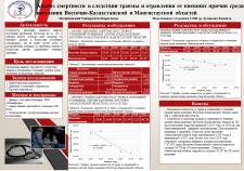 """Постер """"Анализ смертности в следствии ТИО в обл."""""""