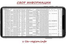 Сбор информации с ua-region.info