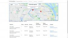 Система моніторингу автостоянок (C#)