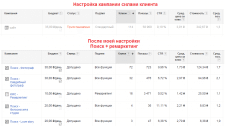 Фотограф в Одессе - рекламная кампания Adwords