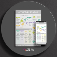 Дизайн Коммерческого предложения и Инфографика