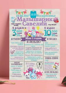 Постер достижений / метрика