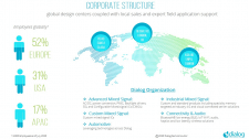 Презентации. Инфографика