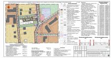 Urban Planning - Zubra