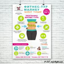 Инфографика для фитнес тура в Турции