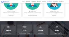StartU - Централизованность курсов со всех вузов